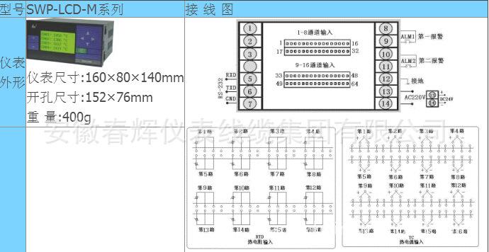 SWP-LCD-M多通道巡检控制仪