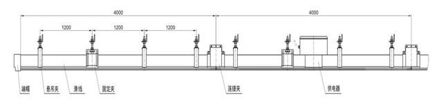 DHG(DHGJ)系列安全滑触线