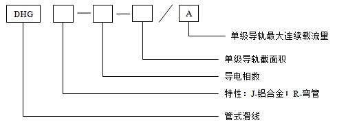 <strong>DHG-4-50/170安全滑触线</strong>