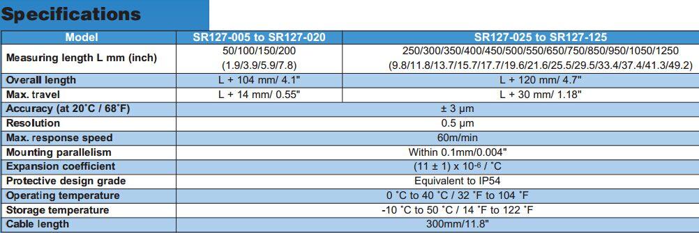 SR127磁栅尺