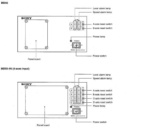轧机辊缝检测器MD50-2N