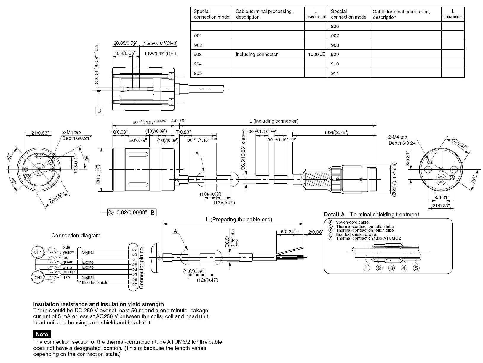 MSS976R磁栅尺