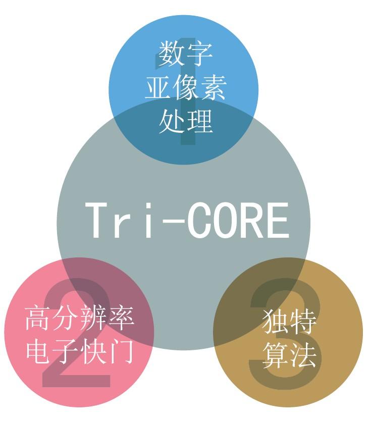 激光位移传感器CD33系列