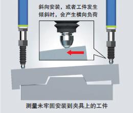 HG-S低测力位移传感器