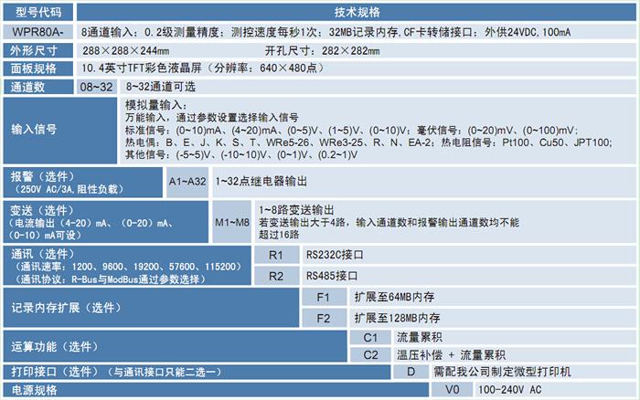 无纸记录仪选型表