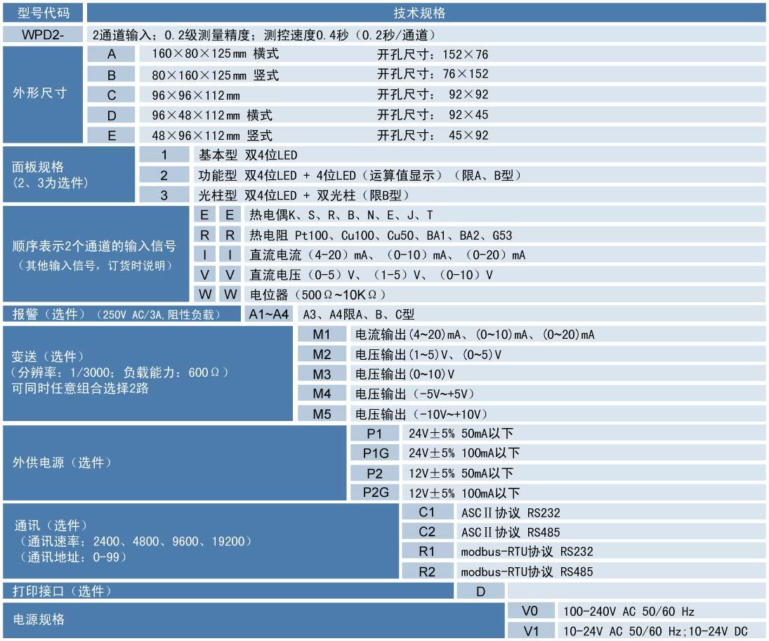 双路温湿度显示器,苏州迅鹏WPD2