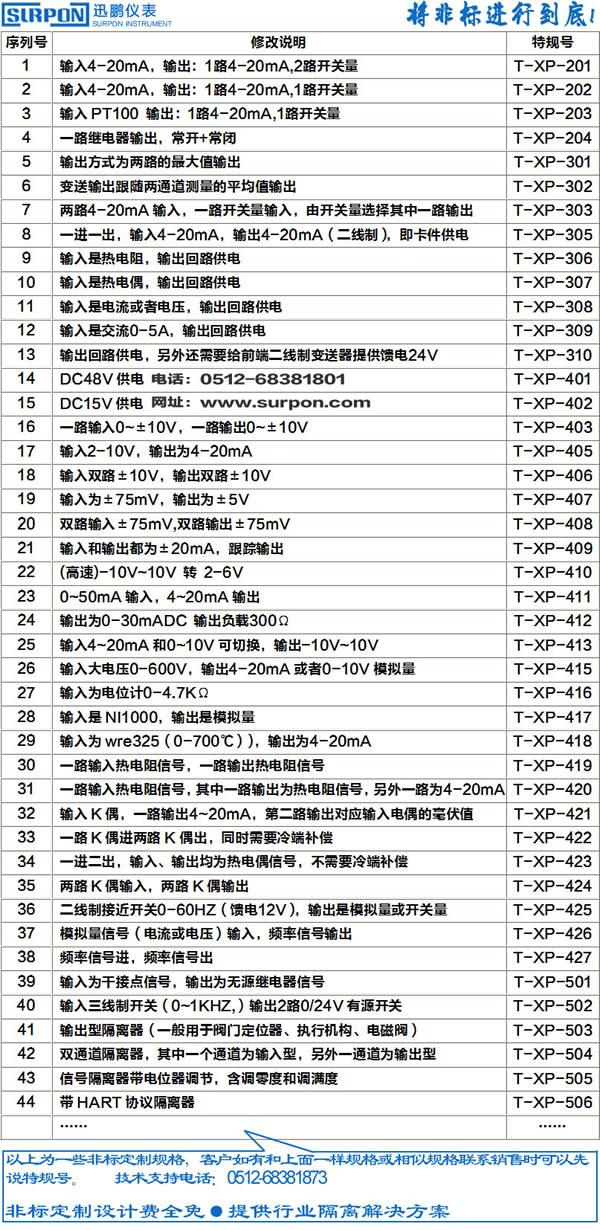 单通道无纸记录仪,上海无纸记录仪,迅鹏WPR10