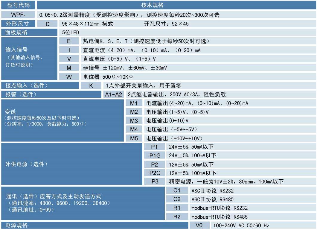 迅鹏WPF-DE数显仪表
