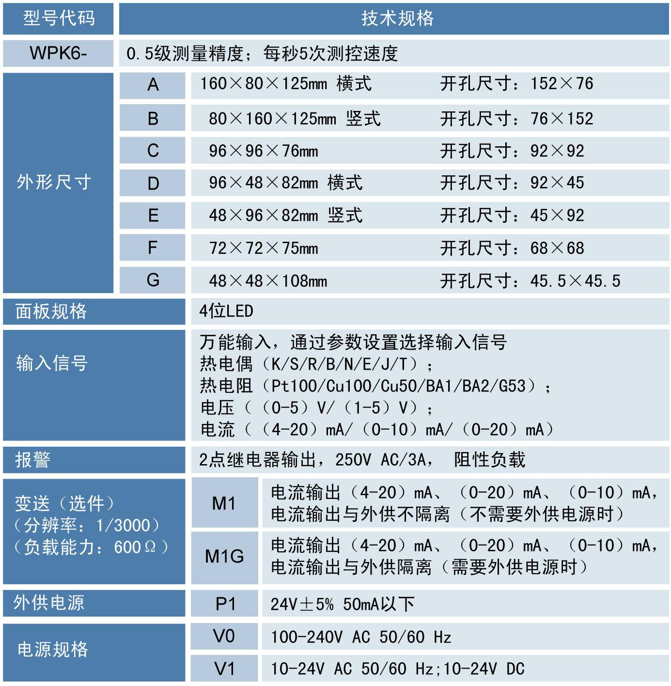 数显仪表,迅鹏WPK6-B