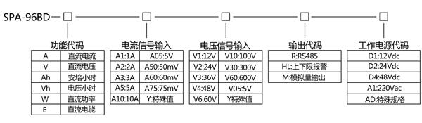 SPA-96BDV型直流电压表/苏州迅鹏