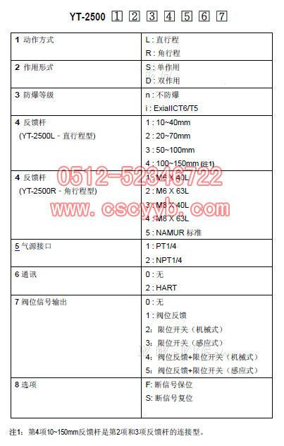 韩国永泰YT-2500智能阀门定位器