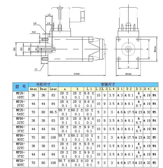 MFJ6(3)-18YC交流湿式阀用电磁铁