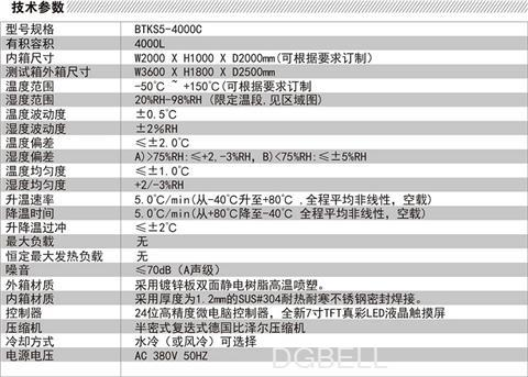 贺:贝尔中标上海机动车检测中心电池包检测设备项目