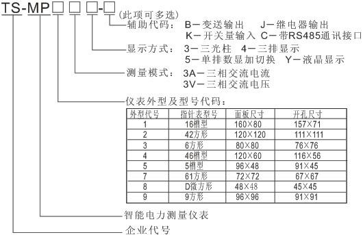 TS-MP93V4  三相交流电压表
