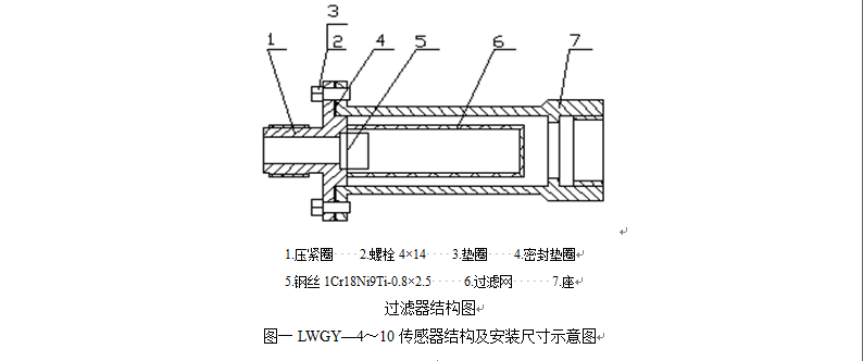 LWGY耐腐蚀涡轮流量计