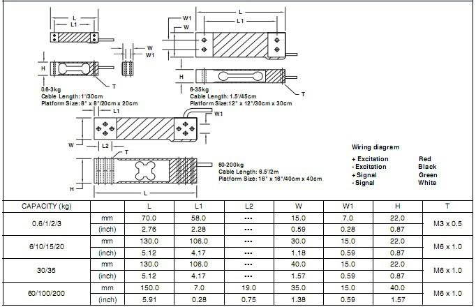 压力传感器LPS