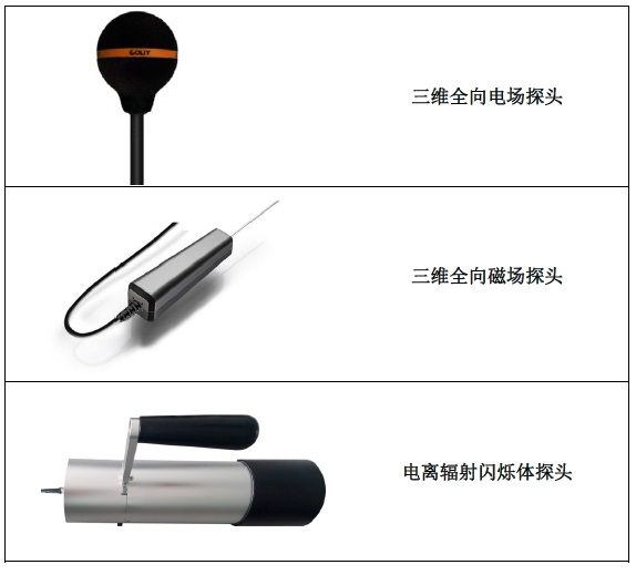 电磁强度分析仪E300