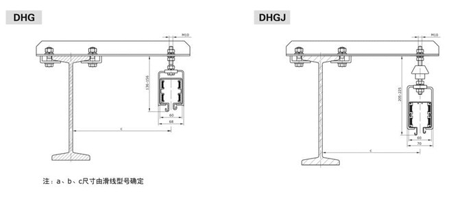 <strong>DHG-4-10/50滑触线</strong>