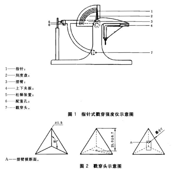 GB/T2679.7—2005纸板戳穿强度的测定(