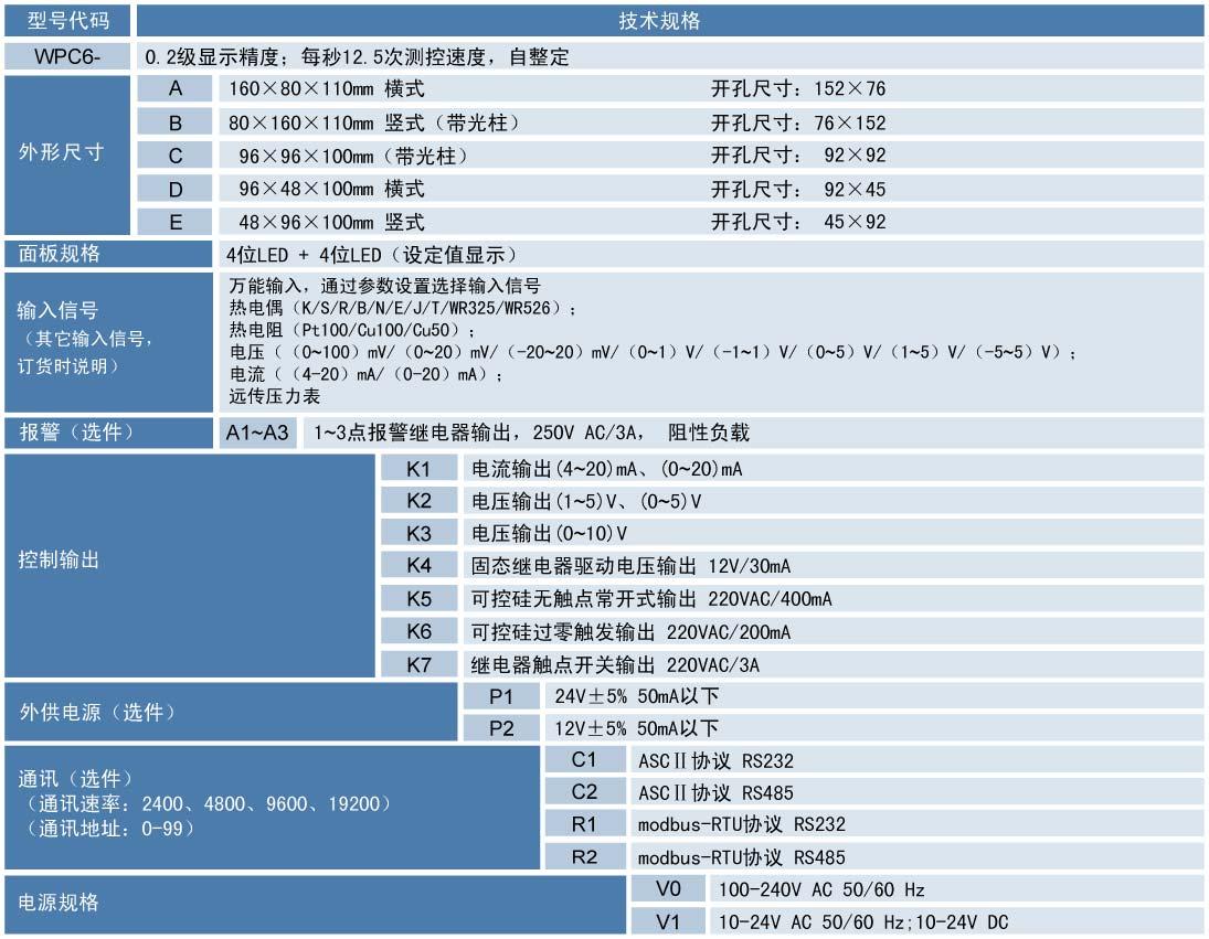 自整定PID调节仪,迅鹏WPC6-A