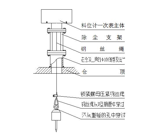 SJ-ULZC重锤式料位计 料位开关,物位开关