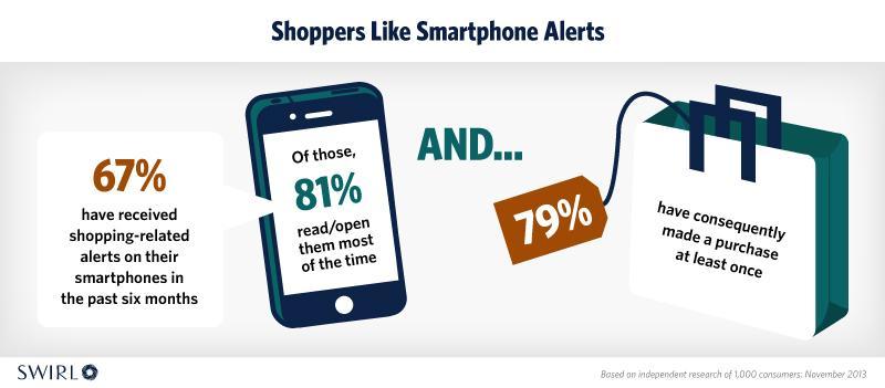 一篇文章让你读懂iBeacon:丰富到店购物体验的定位技术