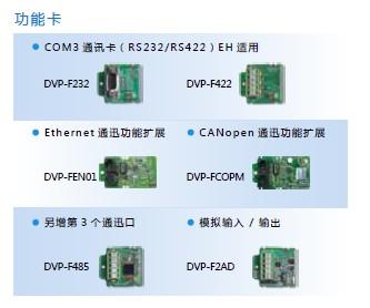广西台达PLC DVP32EH00R3 中电自动化代理商