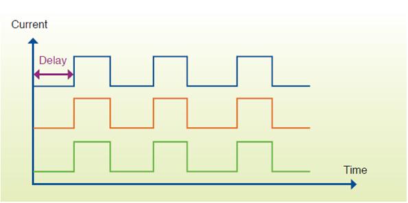 63600 series 可编程直流电子负载