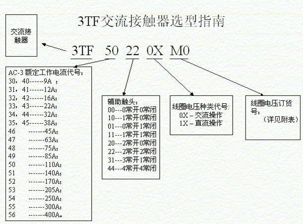 3TF4222-0XB0西门子