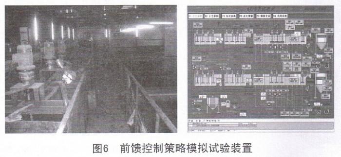 A2/O工艺城市污水处理厂节能降耗关键技术研究及成果工程应用