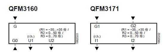 QFM3161和QFM4160的接线端子