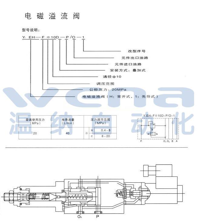 MRP-03-B液�洪y