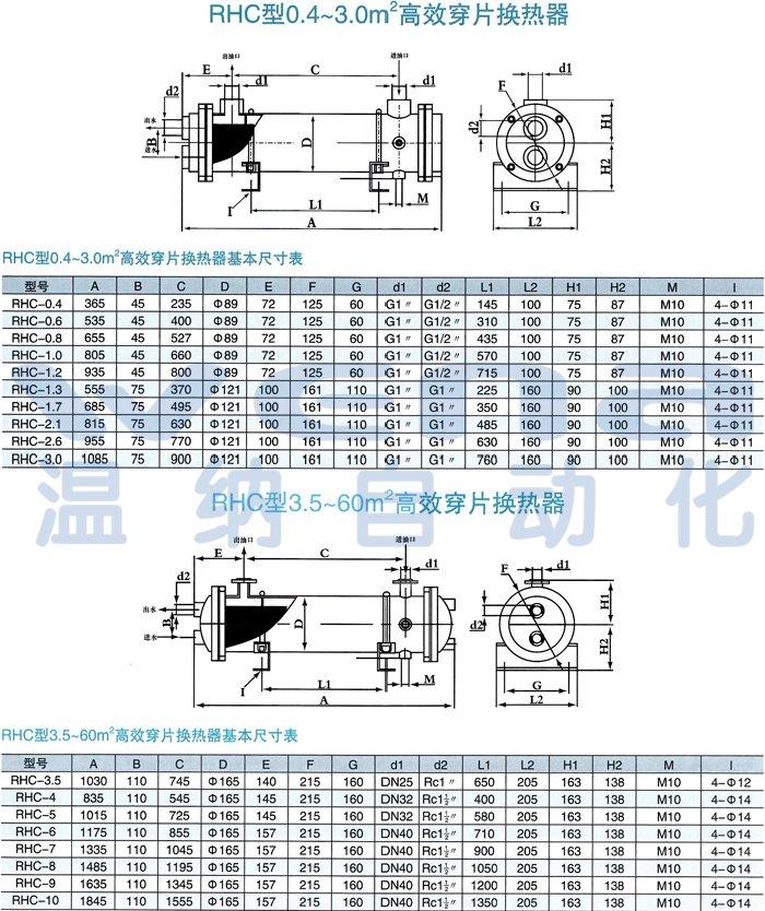 RHC-22,RHC-23,RHC-24,高效穿片换热器,RHC型高效穿片换热器