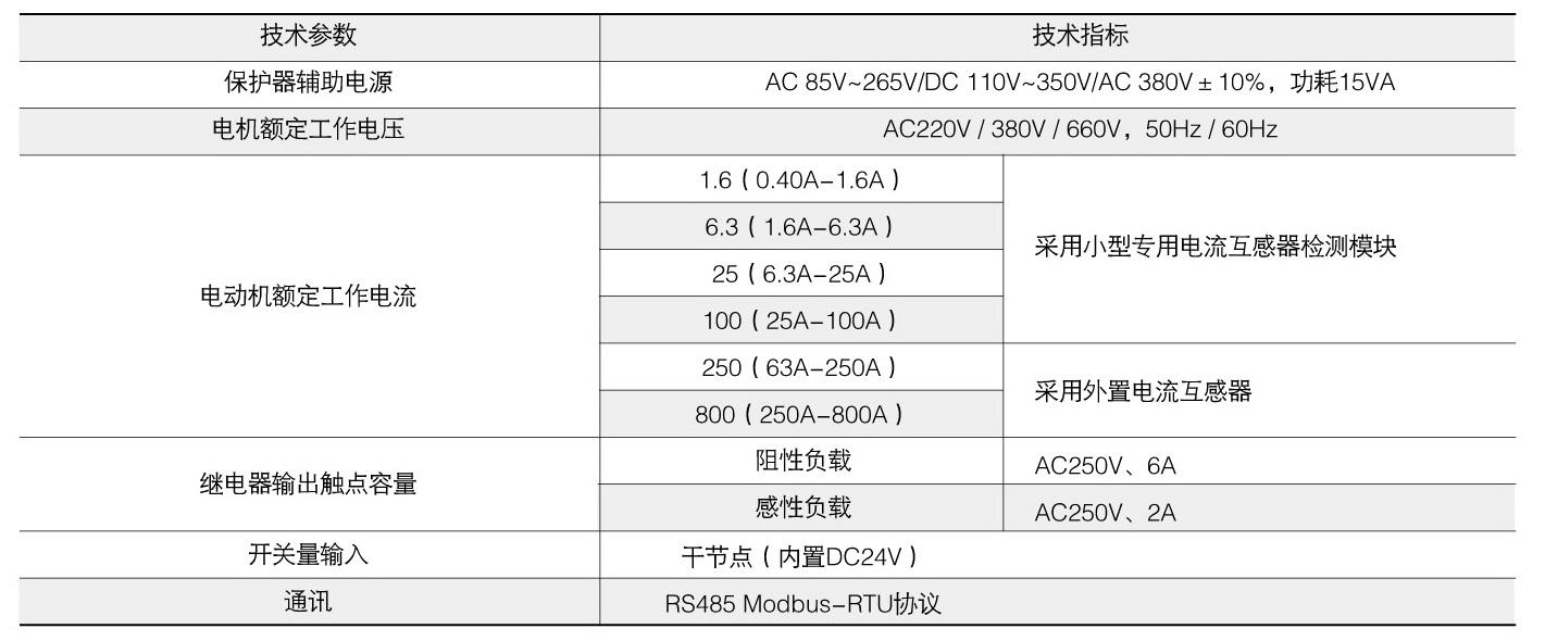 ARD3系列智能马达保护器