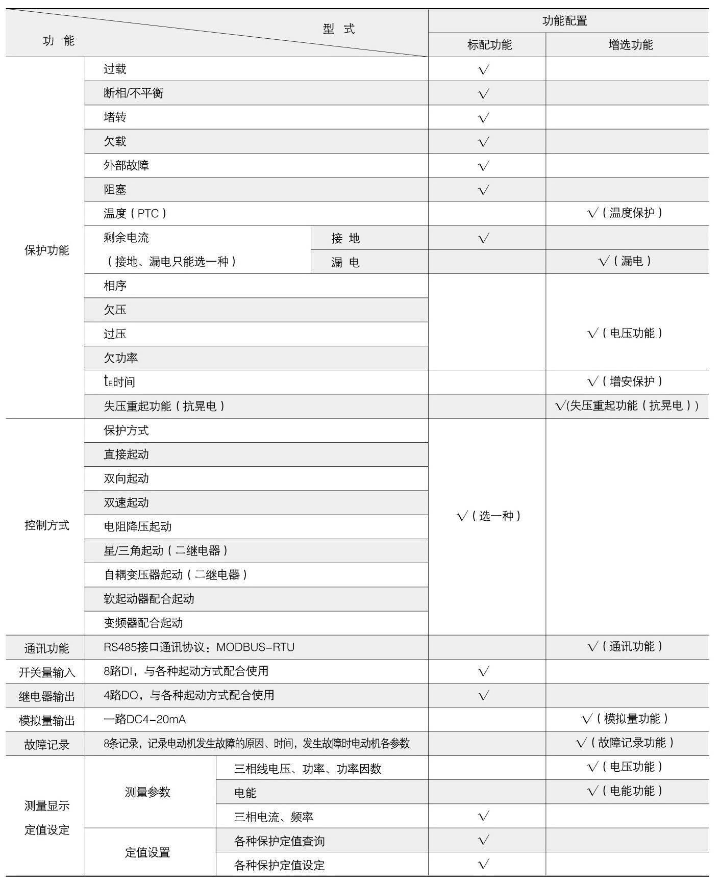ARD3系列智能电动机保护器 选型