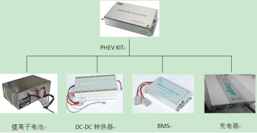 电池管理系统 锂电池管理系统 纯电动汽车