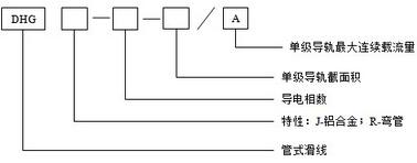 DHG-4-35/140滑触线