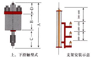 HXPnL-L-900耐高温钢包铝滑触线