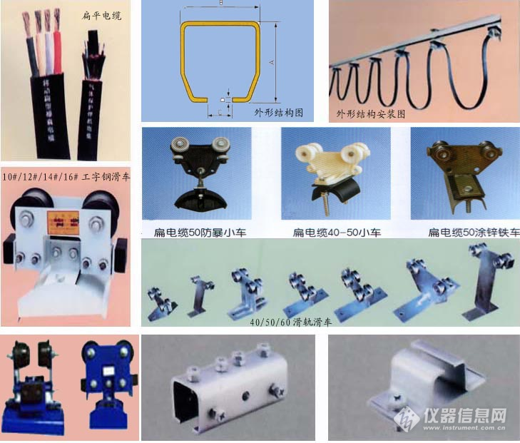 DHC-H63电缆滑车线 电缆滑车线厂家