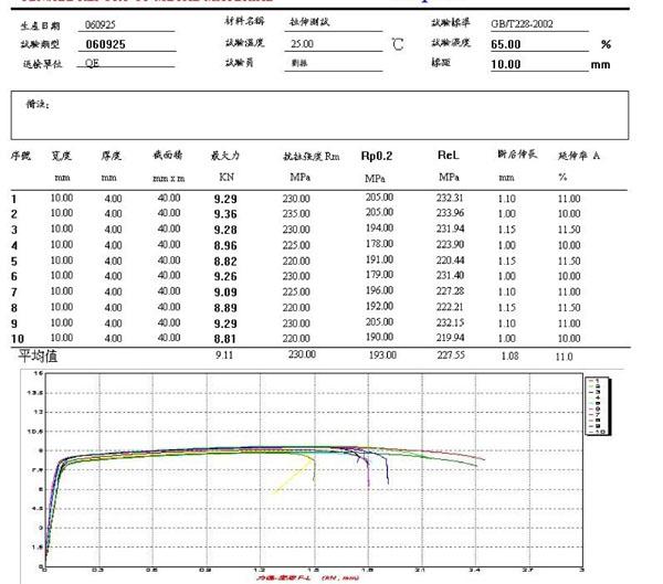 弯曲强度试验机(三/四点弯曲)