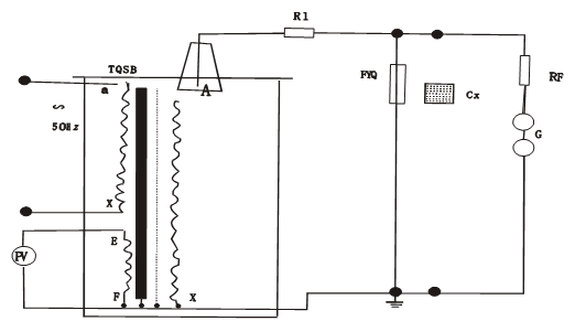 晟皋牌TQSB交直流串激高压试验变压器