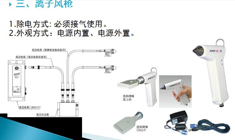 北崎国际供应 日本SSD喷涂行业除静电 全系列产品